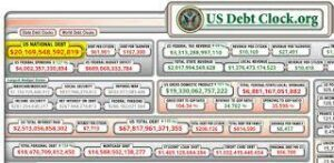 How To Start a Home Based Business Today - US Debt Clock